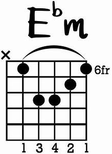 A Comprehensive Guide To Reading Guitar Chord Diagrams