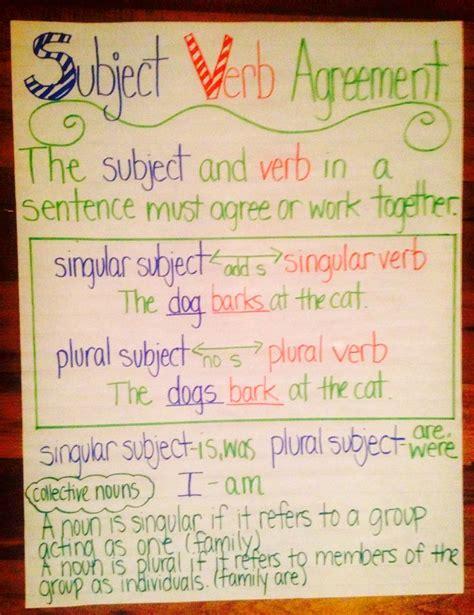 Best 25+ Subject Verb Agreement Ideas On Pinterest