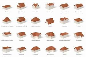 Bezeichnungen Am Dach : dachformen und ihre eigenschaften im blickpunkt ~ Indierocktalk.com Haus und Dekorationen