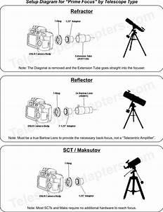 Deluxe Astrophotography Kit  1 25 U0026quot