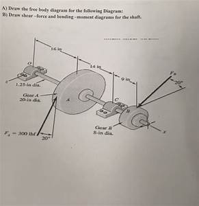 Draw The Free Body Diagram For The Following Diagr