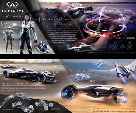 Infiniti Dreams Up Synaptiq Concept For 2029 Carscoops