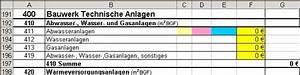 Baukosten Pro M3 Umbauter Raum 2017 : gewerke hausbau checkliste bauablauf bauratgeber deutschland die abnahme der einzelnen gewerke ~ Frokenaadalensverden.com Haus und Dekorationen