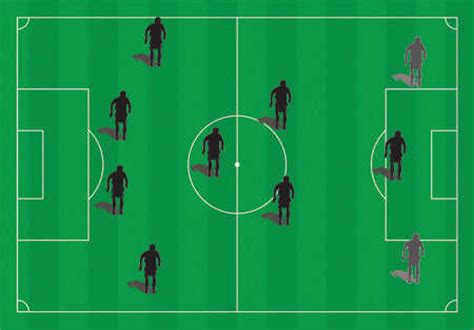 soccer information  attacking formations