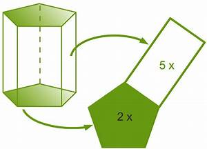 Oberflächeninhalt Quader Berechnen : volumen und oberfl che von prismen online lernen ~ Themetempest.com Abrechnung