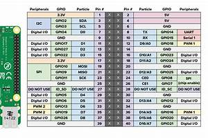 Particle Datasheets