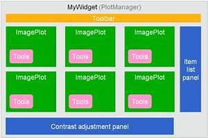 Plotpy Plot  U2014 Plotpy 0 1 Manual
