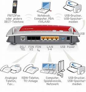 Ip Kamera Fritzbox 7490 : avm fritz box 7490 wlan ac n router 5 ghz2 4 ghz computer zubeh r ~ Watch28wear.com Haus und Dekorationen
