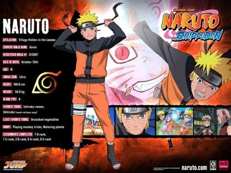 Naruto Characters Profiles Tsunade360 Photo 30617484