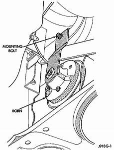 Where Can I Find The Horn And Horn Relay On A 99 Jeep Cherokee
