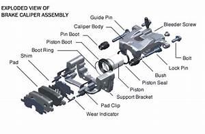 How To Change Nissan Navara Brake Pads   13 Steps