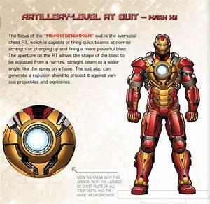 1603 best images about Iron Man on Pinterest | Patriots ...