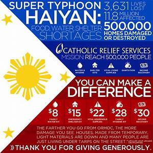 INFOGRAPHIC - T... Haiyan Typhoon Quotes