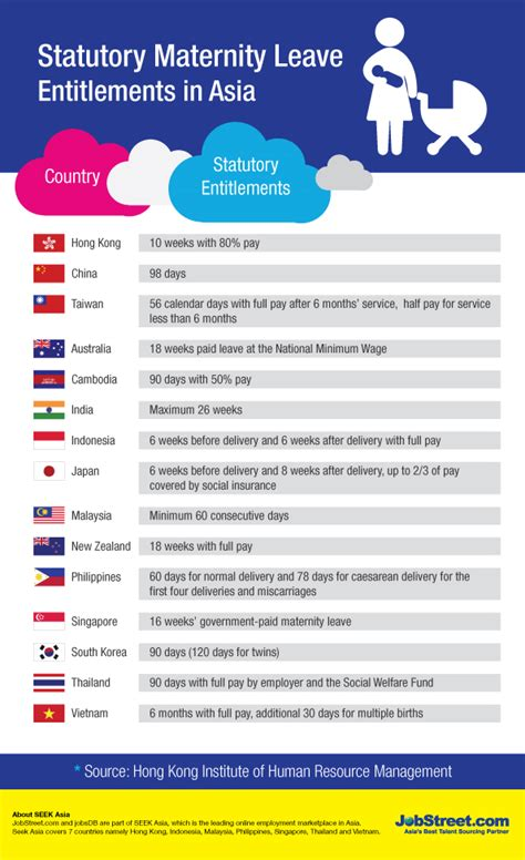 trends  asia weighing  pros  cons  maternity