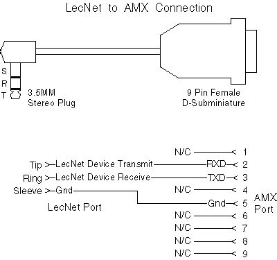 Lecnet Serial Amx Cable Wiring Diagrams