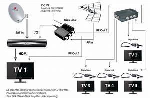 Sky Tv Box Wiring Diagrams