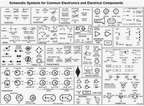 electrical engineering world schematic symbols  common