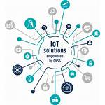 Iot Idea Gsa Level Take Solutions Gnss