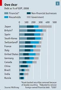Mish's Global Economic Trend Analysis: The Economist ...