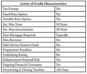 financing options for large hospitals and multi hospital With letter of credit service providers