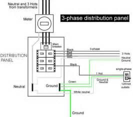 similiar 480v 3 phase to 240v single phase wiring diagram keywords 480v 3 phase wire wiring diagram wire wiring schematic wiring