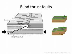 """PPT - HOW ARE we """"BLIND"""" TO some of our faults? PowerPoint ..."""