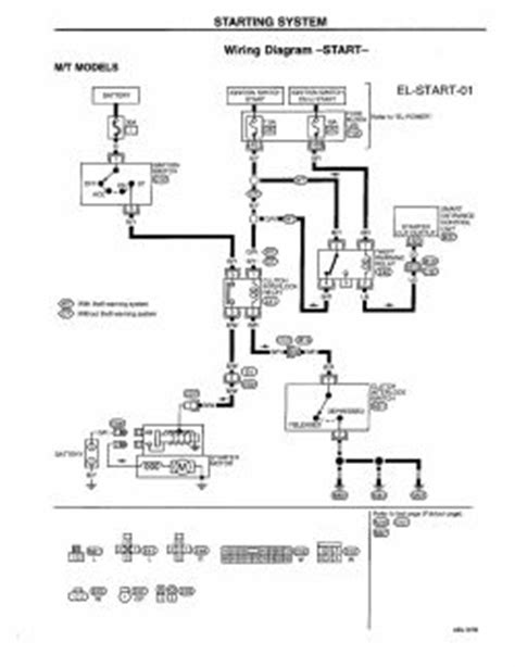 Repair Guides Electrical System Starting