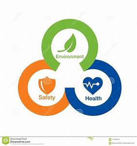 Business Vision In Environment  Health  And Safety Factor For Success Stock Vector
