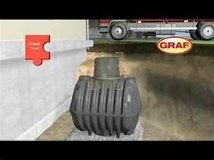 Regenwassernutzungsanlage Selber Bauen : regenwasser nutzungsanlage videolike ~ Michelbontemps.com Haus und Dekorationen