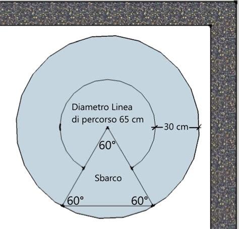 Altezza Corrimano Scale by Altezza Corrimano Scale Interne Amazing Immagine With