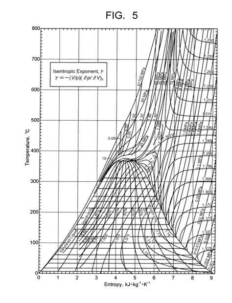 Patent US20120067045 - Calculation method of moisture loss