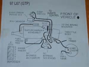 similiar 97 3 1 vacuum diagram keywords engine swapping help page 3