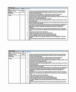 sample hr report 17 documents in word pdf With hr management report template