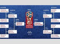 Calendario semifinales Mundial de Rusia 2018 con fechas y