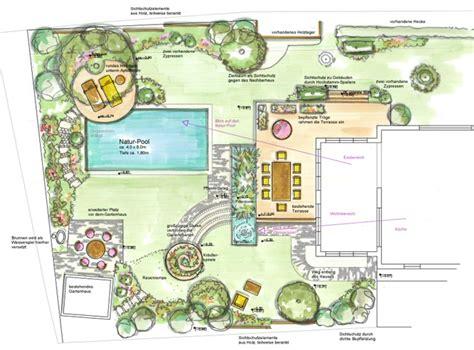 Garten Gestalten Grundriss by Gartenplanung Planbeispiele Grundrisse Egli Gartenbau Ag
