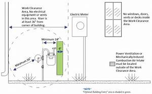 Gas Meter Location Guidelines