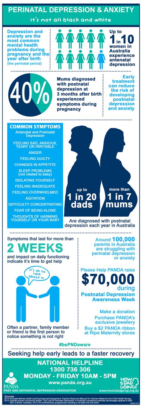 Postnatal Depression  What We All Need To Know  Bub Hub. Illness Signs. International Signs. Second Signs Of Stroke. Necrobiosis Lipoidica Signs. Now Playing Signs. Edinburgh Postnatal Signs. Traffic Pune Signs. Song Melanie Martinez Signs Of Stroke