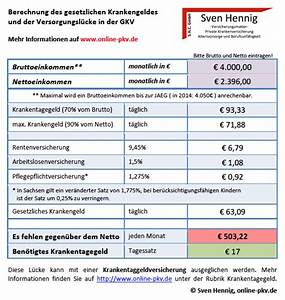 Huk Beitrag Berechnen : private krankenversicherung online online krankentagegeld ~ Themetempest.com Abrechnung