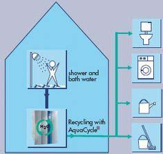 Hybridheizung Waerme Aus Mehreren Quellen Nutzen by Einrohrheizung Nebenschluss System Saugfitting Venturi