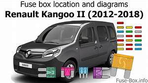Fuse Box Location And Diagrams  Renault Kangoo Ii  2012-2018