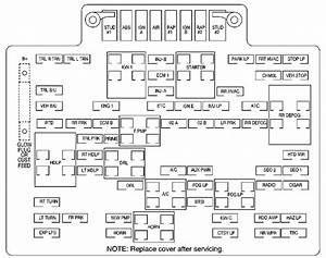 Gmc Yukon  2000  U2013 2001   U2013 Fuse Box Diagram