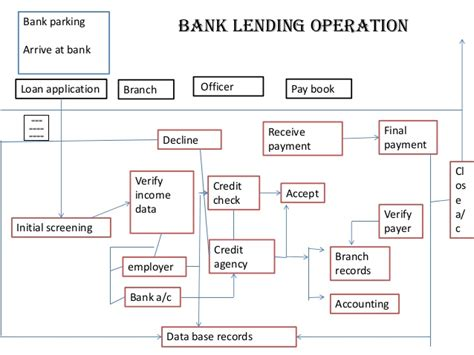 bank blue print