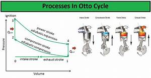 Otto Cycle Pv Diagram Plot - Projects