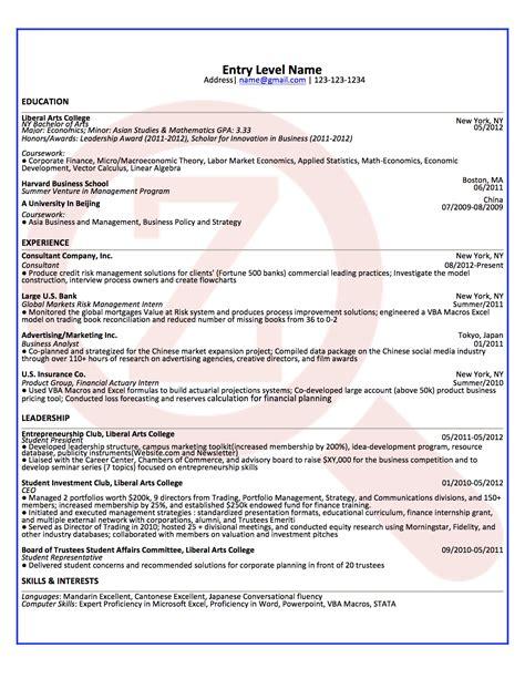 data analyst description resume 07 mustang resume