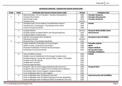 meja panitia smk tanjong bunga tumpuan sejarah spm 2014