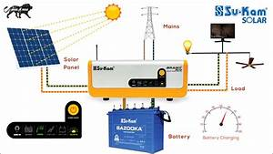 How To Read Led Indications In Home Solar Inverter  Ups
