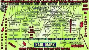President Putin Defends Capitalism  U0026 Rejects Rothschild U2019s Socialism  Karl Marx Employed By