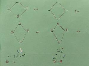 33 Li2  Molecular Orbital Diagram