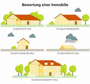 Wie Berechnet Das Finanzamt Den Verkehrswert Einer Immobilie : mit der immobilienwertermittlung zum richtigen preis ~ Lizthompson.info Haus und Dekorationen