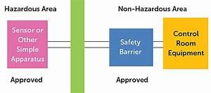 Seven Tips For Specifying Sensors In Hazardous Environments